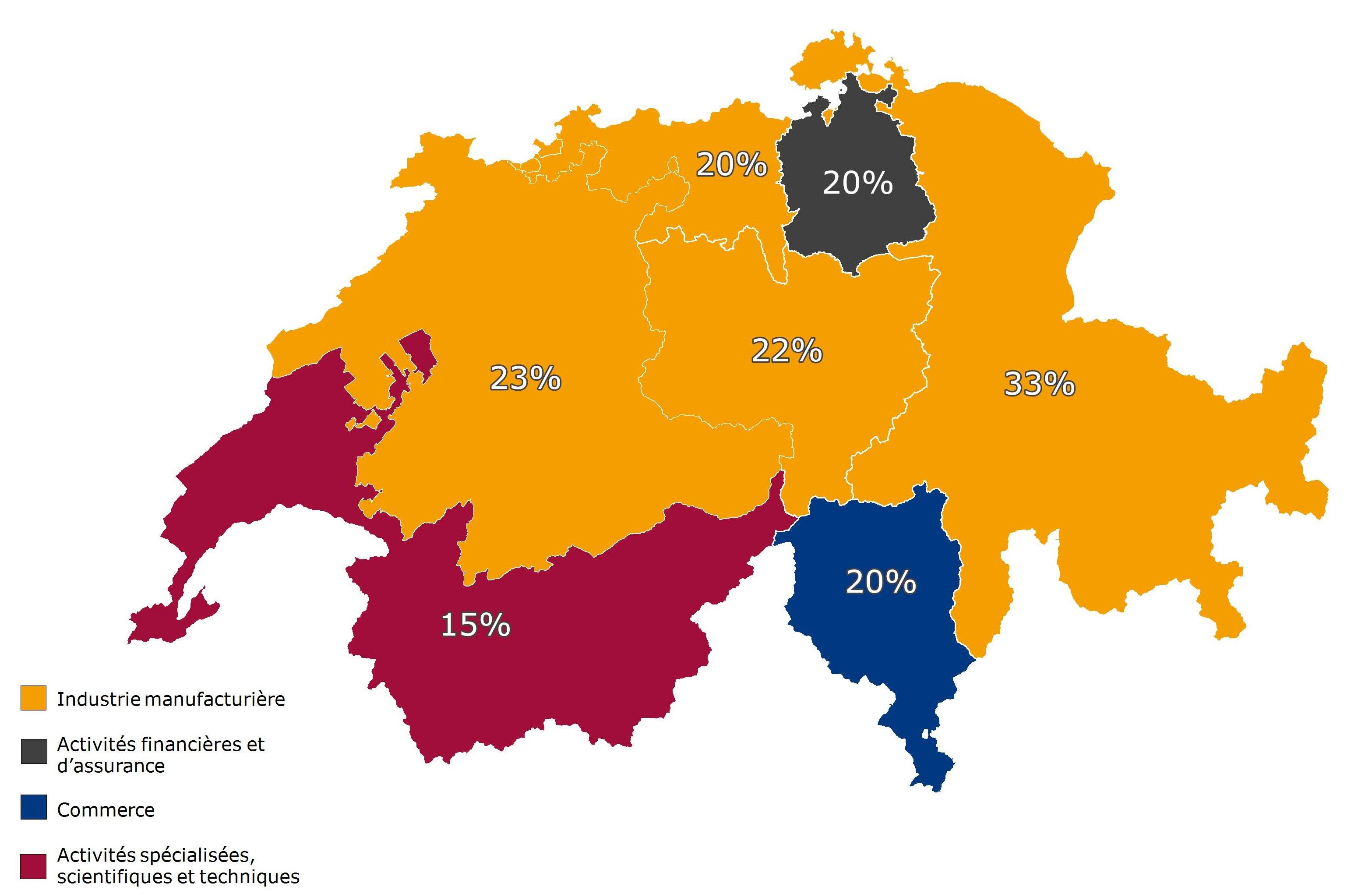 secteur d'activité dominant suisse